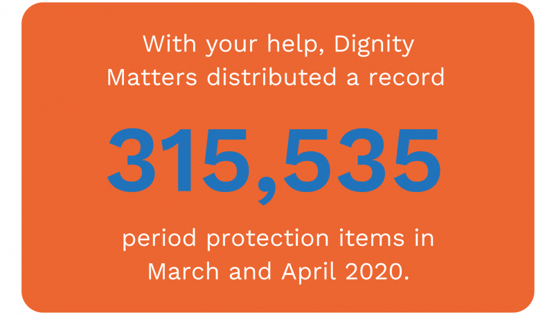With your help, Dignity Matters distributed a record 315,535 period protection items in March and April 2020.